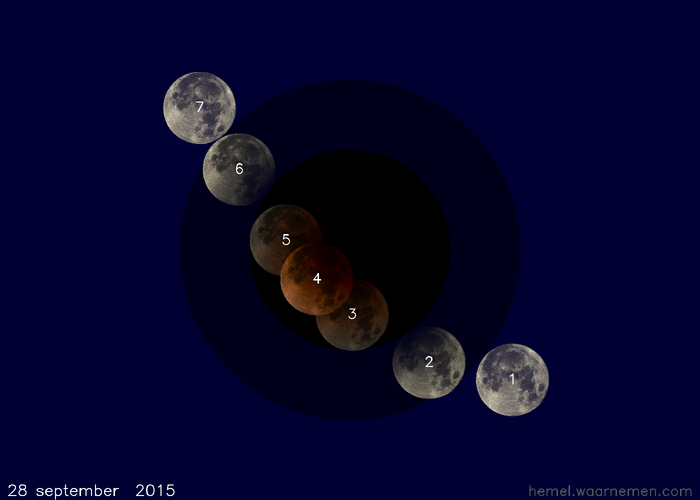 Total lunar eclipse, computed with libTheSky
